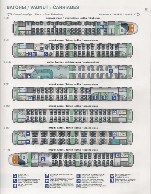Схема расположения мест в поезде Аллегро.