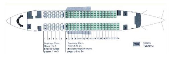 Боинг 737-400 и подобные ему
