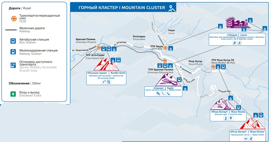 Схема горного кластера