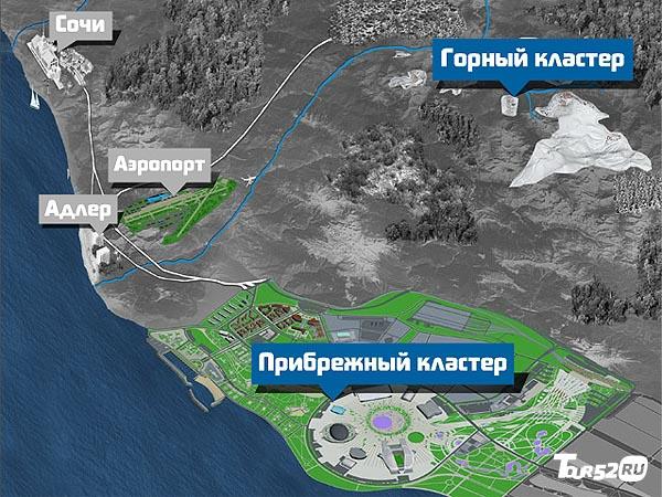 карта олимпийских объектов